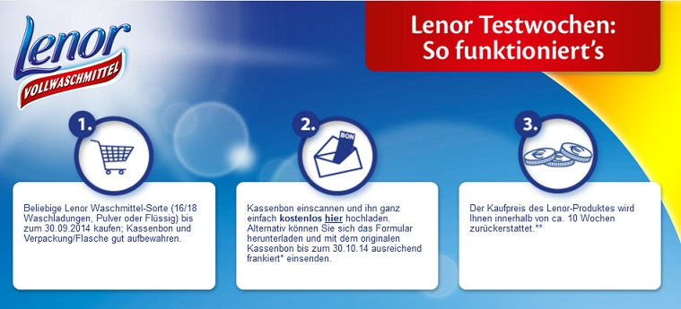 Lenor Vollwachmittel aktion